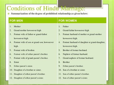 hindu marriage act section 10 hindu marriage act 1955