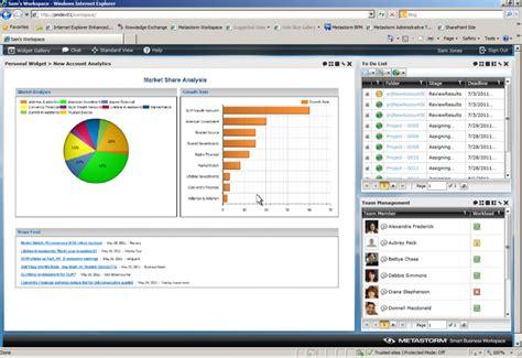 metastorm workflow metastorm bpm autos post