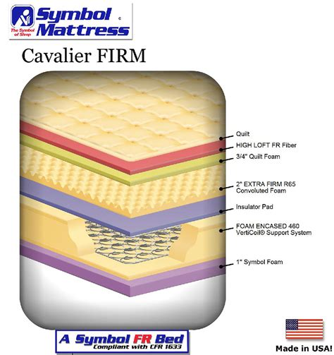 cavalier firm a discount quality mattress