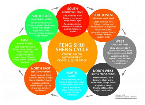 feng shui colors feng shui colour penang expert house painters malaysia