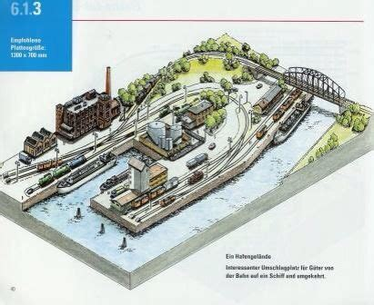 rails layout null track plan by marklin model railroading pinterest