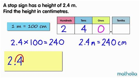 meters to converting metres to centimetres