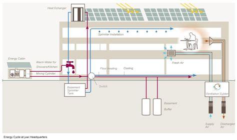nickbarron co 100 home ventilation system design images