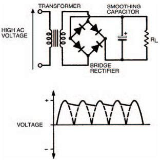 smoothing capacitor definition rectifier smoothing capacitor calculator 28 images electrical standards wave rectifier wave