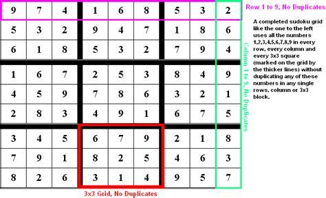 printable sudoku rules sudoku rules how to play sudoku su doku solving guide
