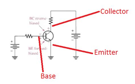 npn transistor forward bias what is the difference between the transistors npn and pnp