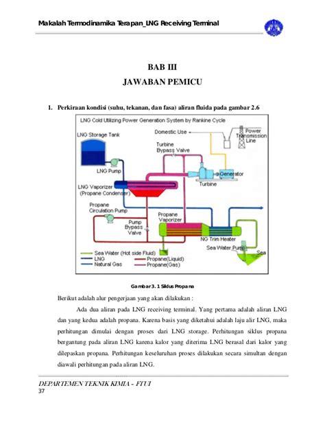 Collection of deployment diagram adalah pdf images how to guide and deployment diagram adalah pdf images how to guide and diagram termodinamika adalah images how to guide ccuart Gallery