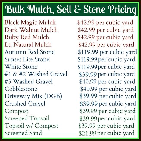 Aggregate Weight Per Cubic Yard Mulch Soil Greenscapes Garden Center