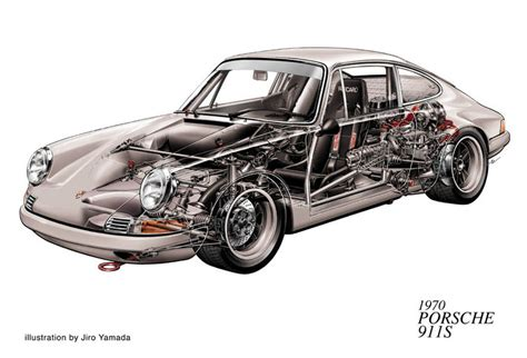 porsche 911 turbo engine cutaway cutaway picture pelican parts technical bbs