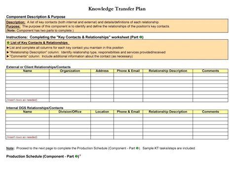 Transition Document