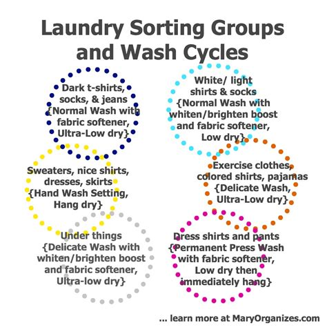 when washing clothes what colors go together make laundry easy laundry sorting groups wash cycles