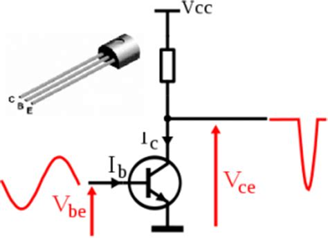 transistor lifier signal tutorial on the theory design and characterization of a single transistor bipolar lifier