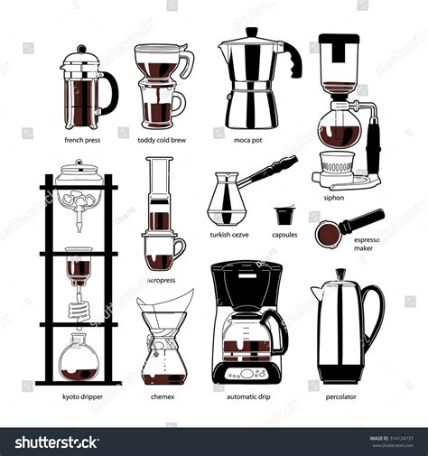 Royalty free Coffee brewing methods #314124737 Stock Photo   Avopix.com