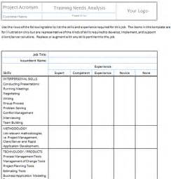 Management Needs Analysis Template by Develop Project Team Templates Project Management