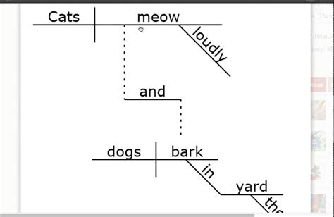 compound sentence diagram hw identifying and diagramming compound sentences
