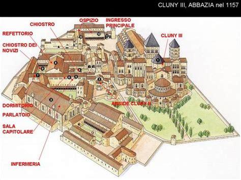 Monastery Floor Plan appunti storia dell architettura uno polimi abbazia di cluny