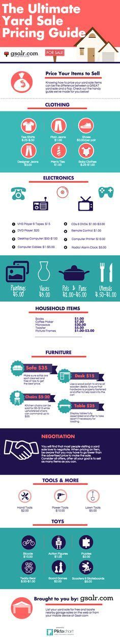 fundraising infographic the ultimate yard sale pricing