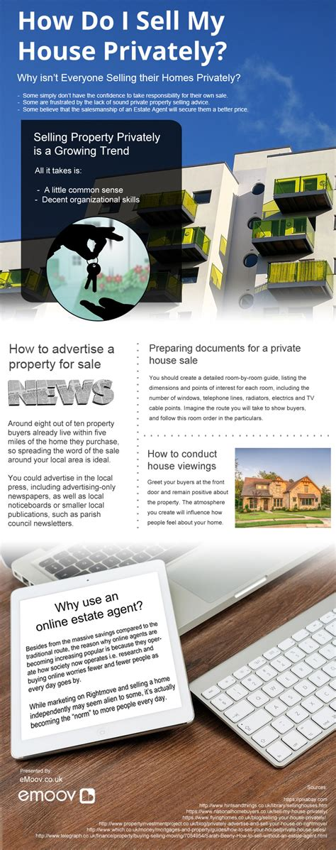 how to sell my house how do i sell my house privately infographic