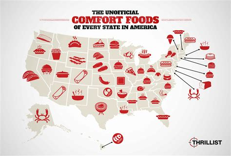 American Comfort Foods by The Unofficial Comfort Foods Of Every State In America