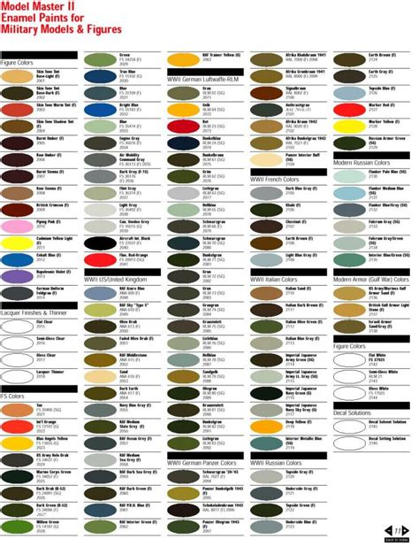 humbrol model master paint chart aeroscale ww2 colours and rlm paint chart by hawkins