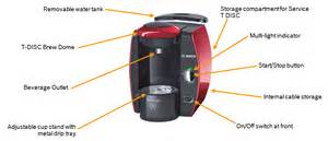 Red Small Kitchen Appliances - bosch tas4013gb tassimo beverage maker red amazon co uk kitchen amp home