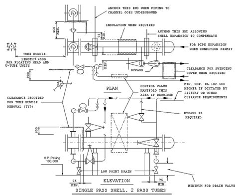 design guidelines for heat exchanger bn ds c48 typical exchanger piping and data reboilers