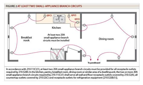 Dining Room On Small Appliance Circuit Overview For Avword