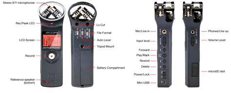 Paket Zoom H1 Handy Recorder Dan Aph 1 Accessory 110156
