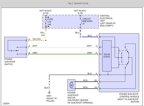 wiring diagram 2001 c70 convertible wiring diagrams