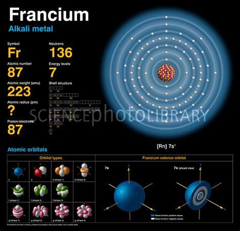 francium atomic structure stock image c018 3768
