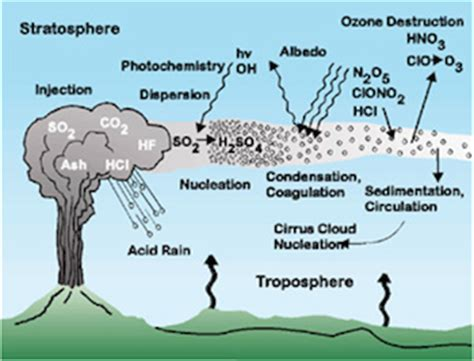 weighing the pros and cons of stratospheric geoengineering