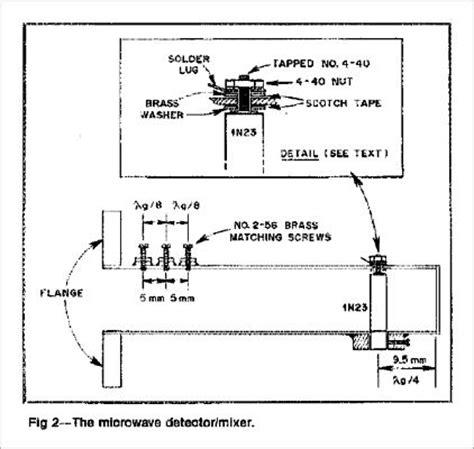 schottky diode as mixer diode mixer 28 images 10ghz diode detector mixer multiplier bob atkins ka1gt 1n5711