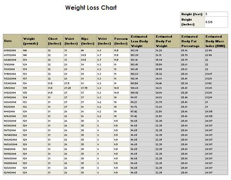 weight chart template all categories nholunp
