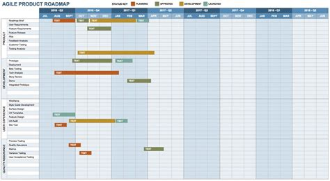 roadmap templates product roadmap template excel shatterlion info