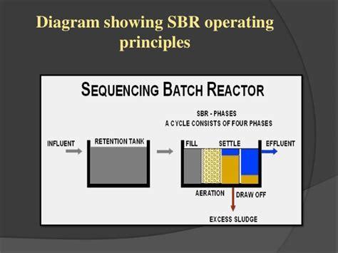 design criteria sequencing batch reactor phase sequence diagram energy diagram elsavadorla
