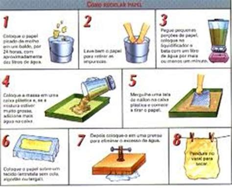 la transformacin viene desde dentro del sistema muhammad yunus procesos de transformacion industrial de la basura para su