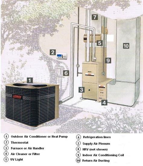 home designer pro hvac new home hvac design home hvac design