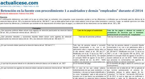 decreto 1070 de 2013 modelos y formatos actualicesecom liquidador retenci 243 n en la fuente con procedimiento 1 a