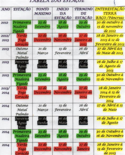 O Calendario Chines Livros De Fisioterapia E Acupuntura Para Baixar