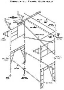 House Structure Parts Names Osha Training And Reference Materials Library Scaffold
