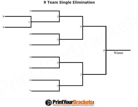 knockout draw sheet template bracket tournament gt gt 17 great knockout draw