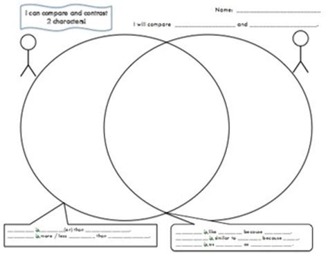venn diagram characters character comparison venn diagram and rubric by s makings