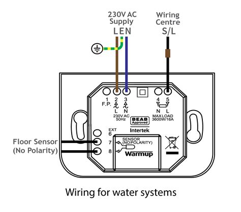 warmup underfloor heating thermostat wiring diagram