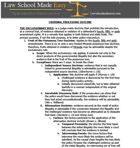 Study Aids School Outlines by Lawschoolmadeeasy School Outlines Overview