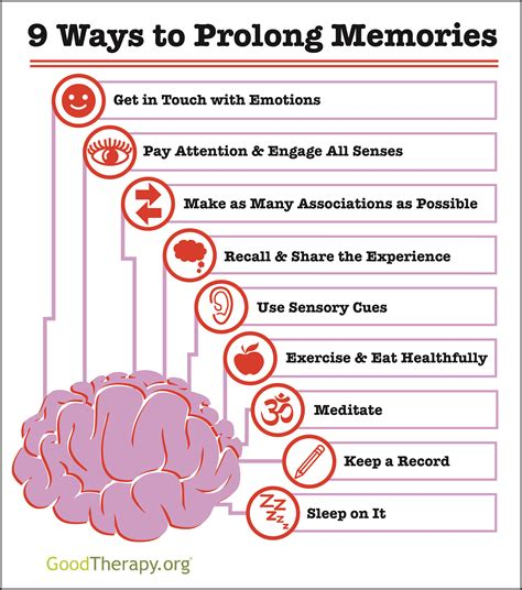 memory how to develop and use it classic reprint books how to improve memory infographic by goodtherapy org