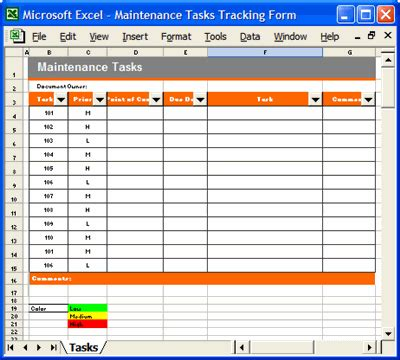 Maintenance Plan Template Free Maintenance Planning And Scheduling Templates Excel