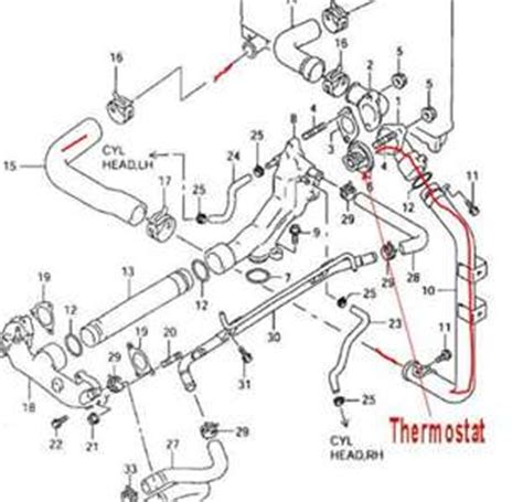 solved: where exactly is the engine coolant temperature