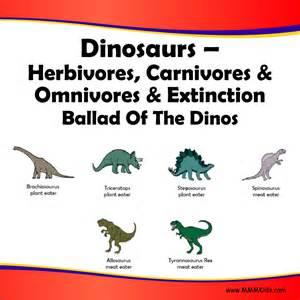 image gallery herbivore and carnivore