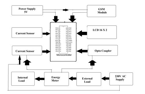 energy meter wiring diagram fitfathers me