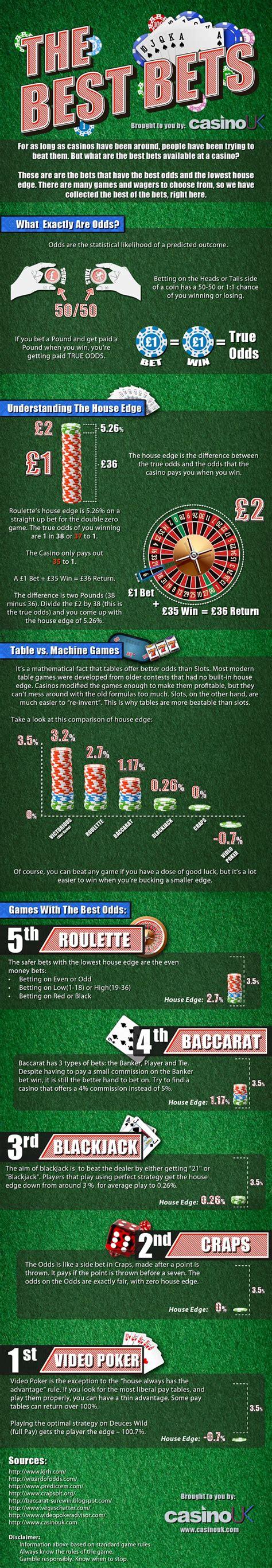 Winning Money At Casino - best chance of winning money at casino backuperduck